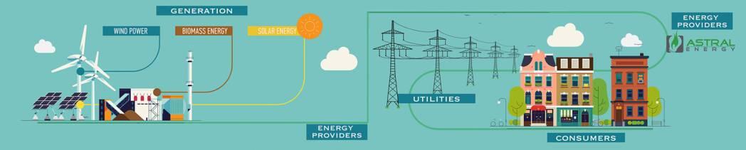 energy-explained